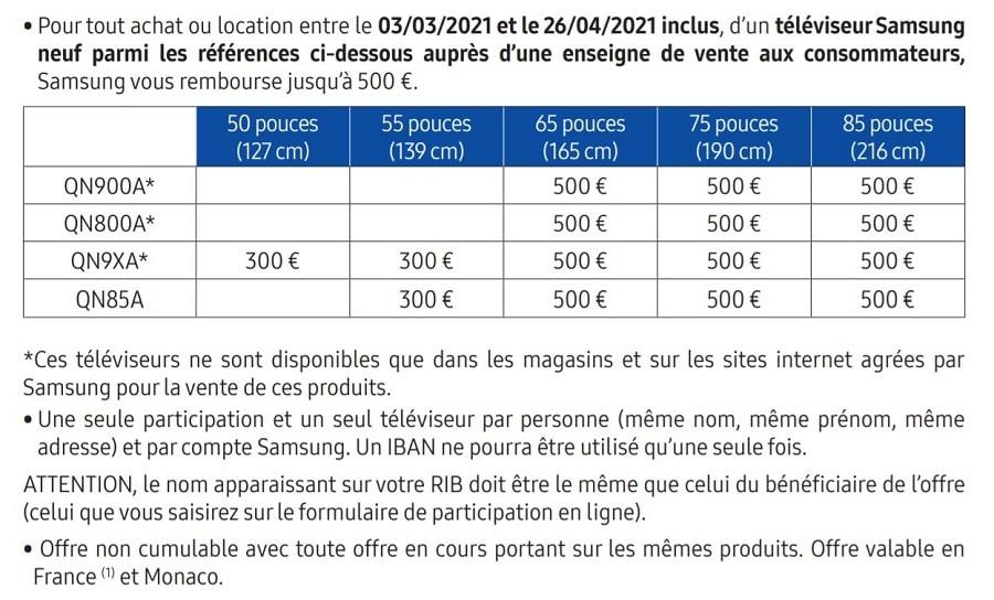 ODR TV Neo QLED Samsung
